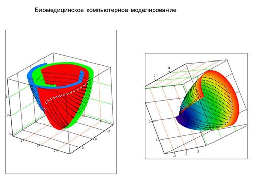 программное моделирование - фото 4