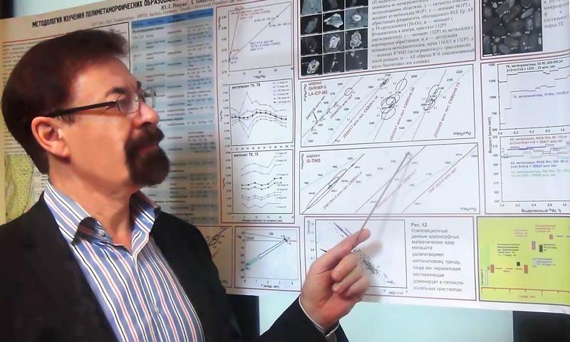 Институт иммунологии и физиологии уро ран член корреспондент раен сергей родионов